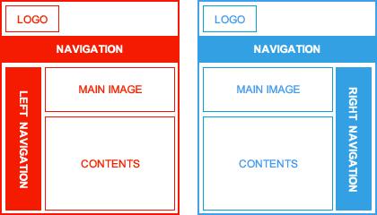 design_an